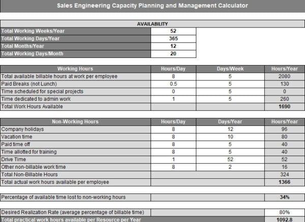 Erick Simpson's Sales Engineer Capacity Planning and Hiring Calculator